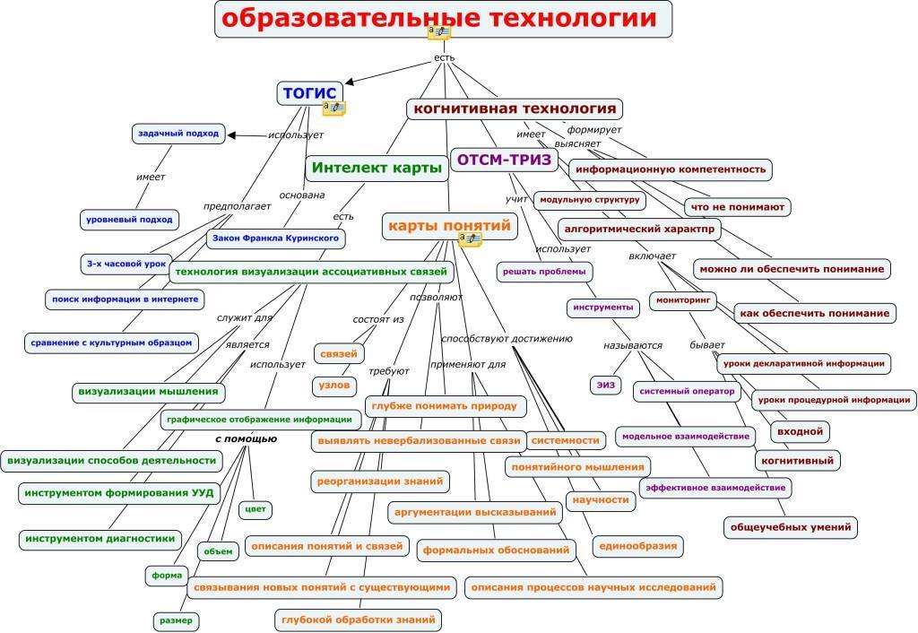 Курсы в Балашихе - 19 Мая 2013 - Персональный сайт: http://bershadskiy.ru/news/kursy_v_balashikhe/2013-05-19-54